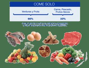 Aprender a comer para perder peso y ganar salud - Consejos de salud