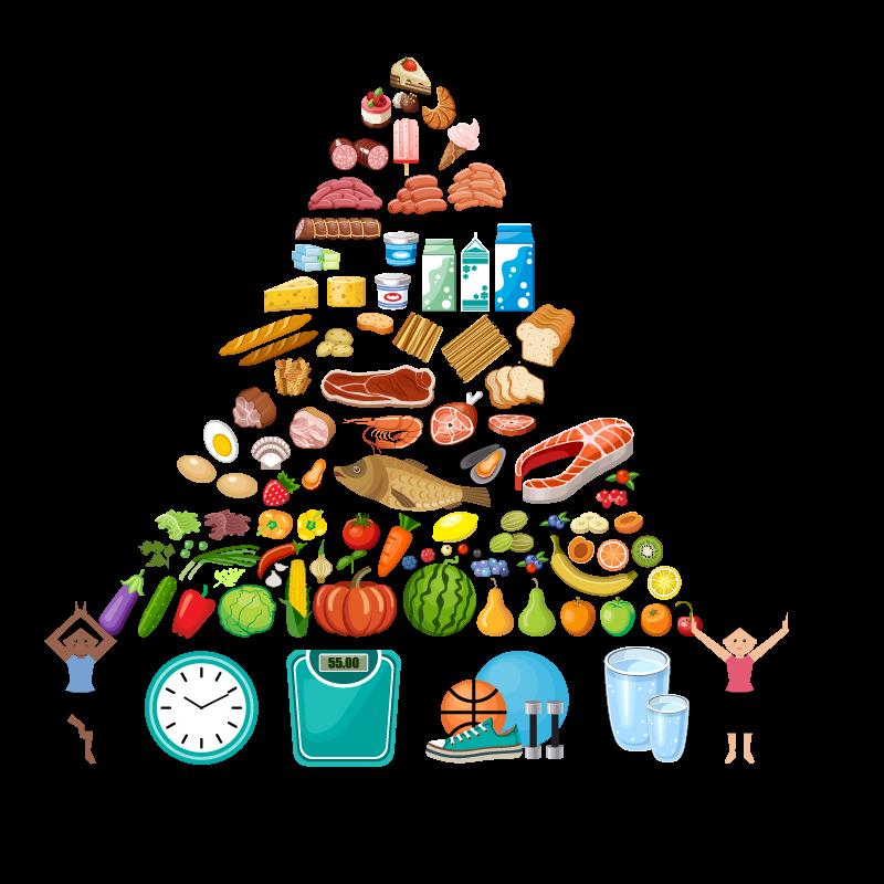 Dieta saludable de los alimentos por pirámides